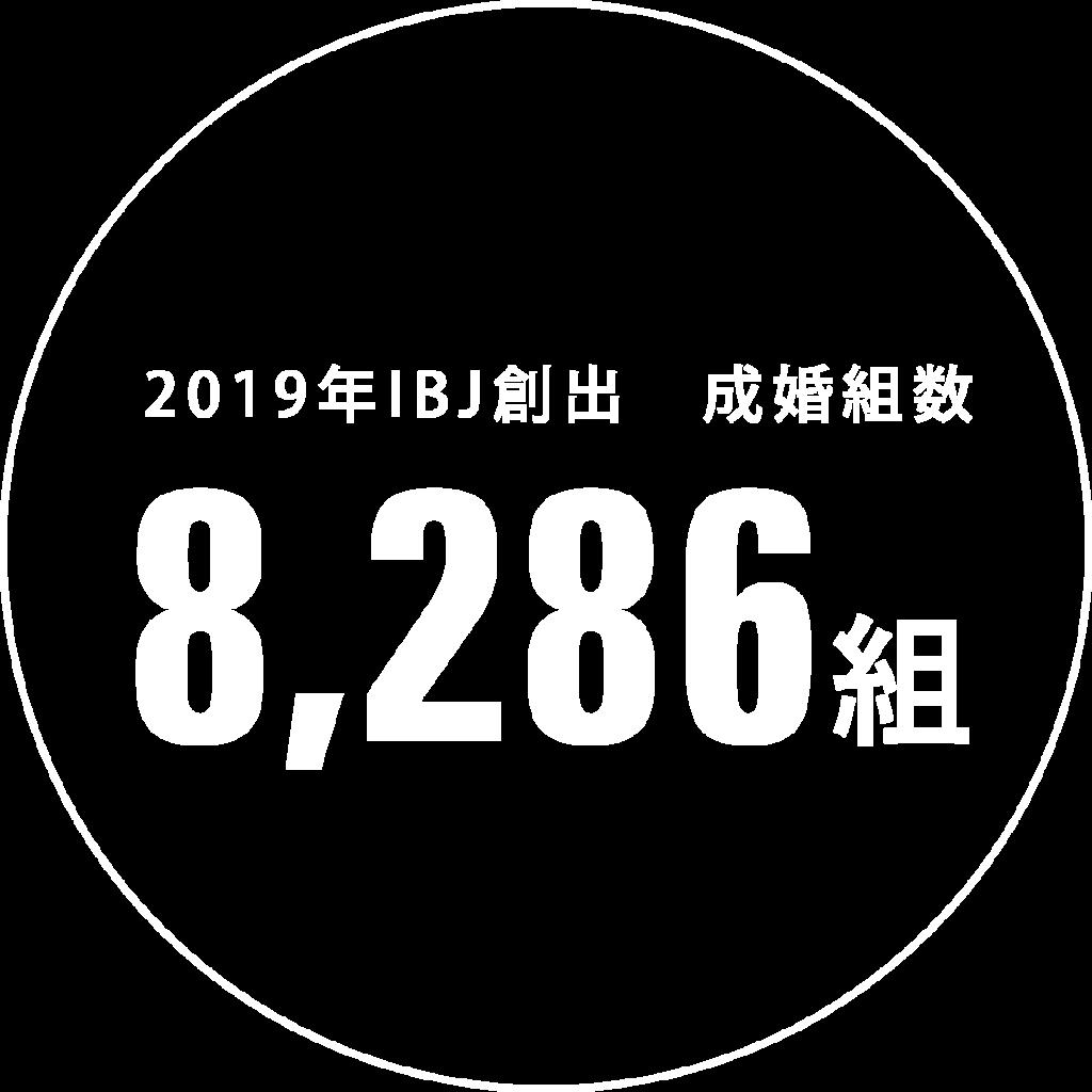 2019年IBJ創出 成婚組数8286組